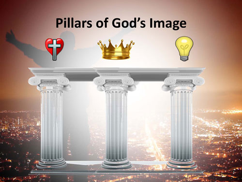 Pillars of your image of God